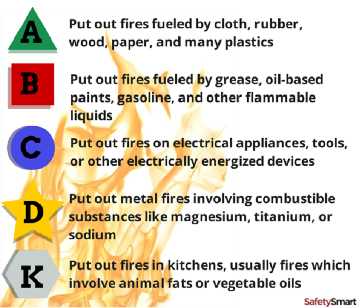 Fire Damage 14 Ways to Prepare for Fire Prevention Month